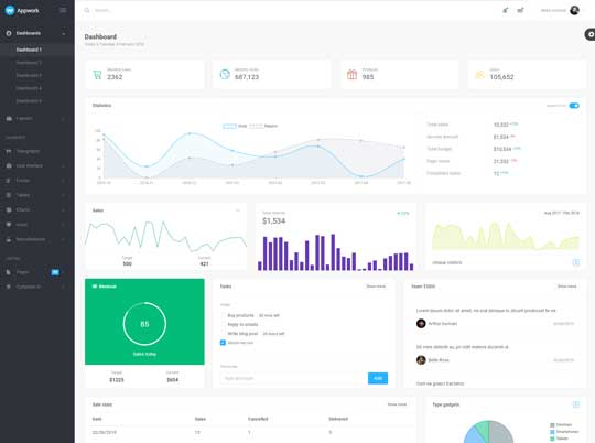 Appwork – Bootstrap 4 Template + UI Kit